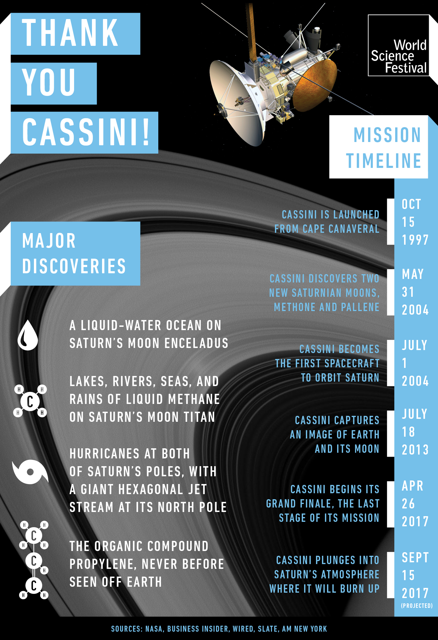 thank-you-cassini-1